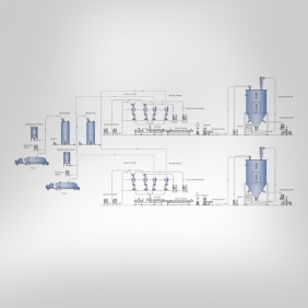 Integrated Conveying and Batch Weighing System